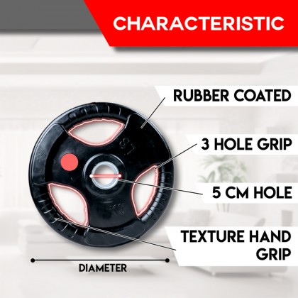 Olympic Rubber Tri-Grip Weight Plates 5kg